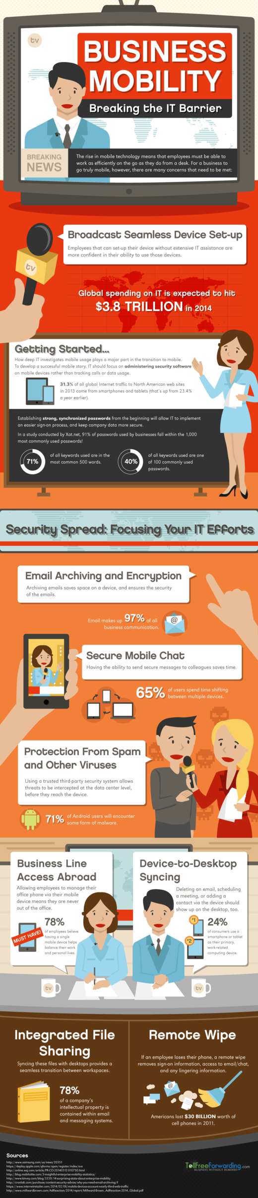 Business Mobility: Cutting Down the IT Factor